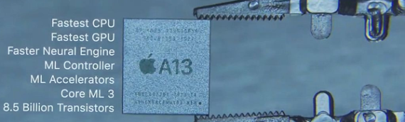 HOW FAST IS THE IPHONE 11 PROCESSOR?